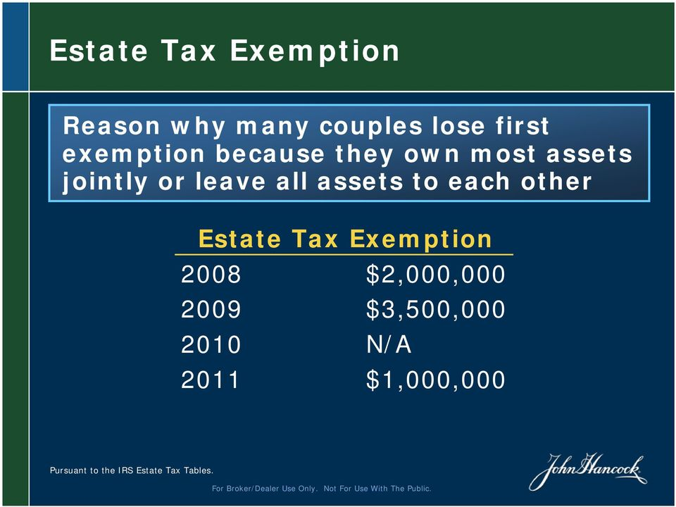 assets to each other Estate Tax Exemption 2008 $2,000,000 2009