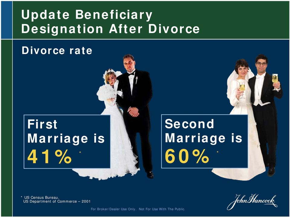 41% * Second Marriage is 60% * * US