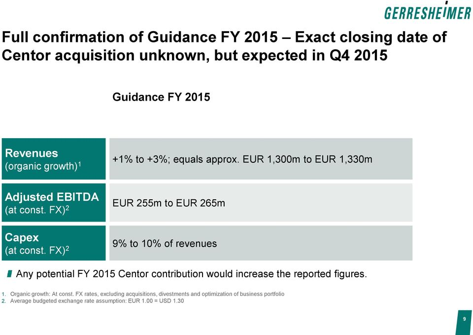 FX) 2 EUR 255m to EUR 265m 9% to 10% of revenues Any potential FY 2015 Centor contribution would increase the reported figures. 1. Organic growth: At const.