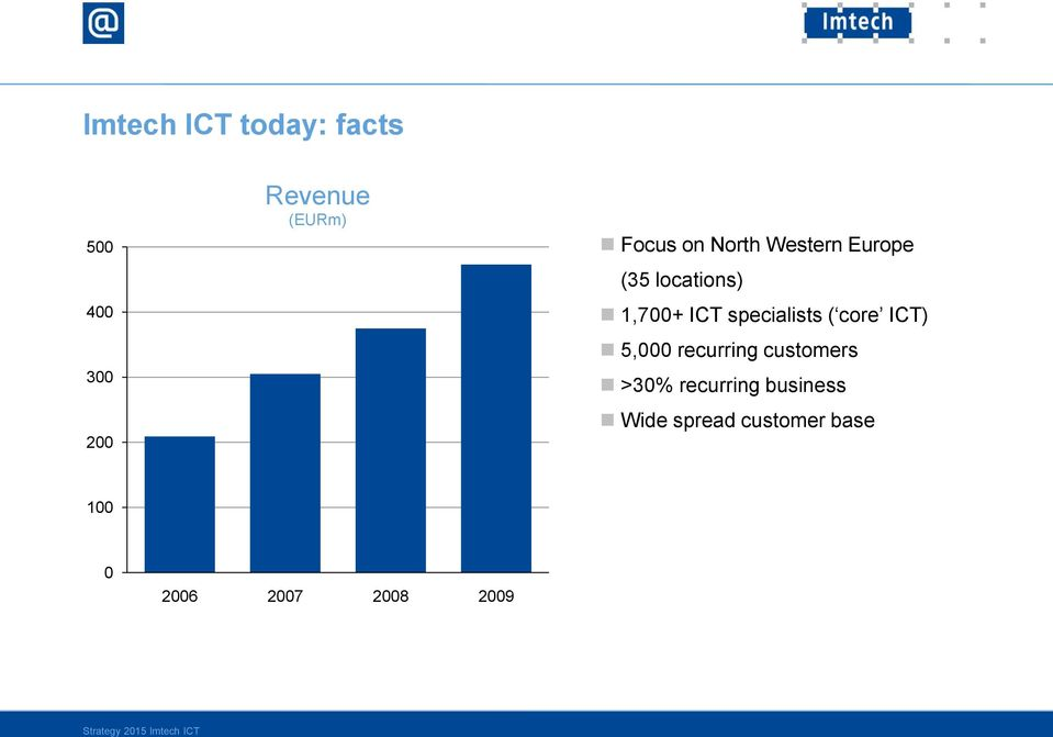 specialists ( core ICT) 5,000 recurring customers >30%