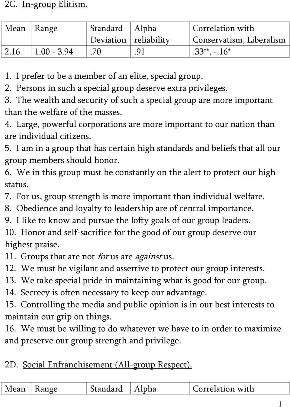 I am in a group that has certain high standards and beliefs that all our group members should honor. 6. We in this group must be constantly on the alert to protect our high status. 7.