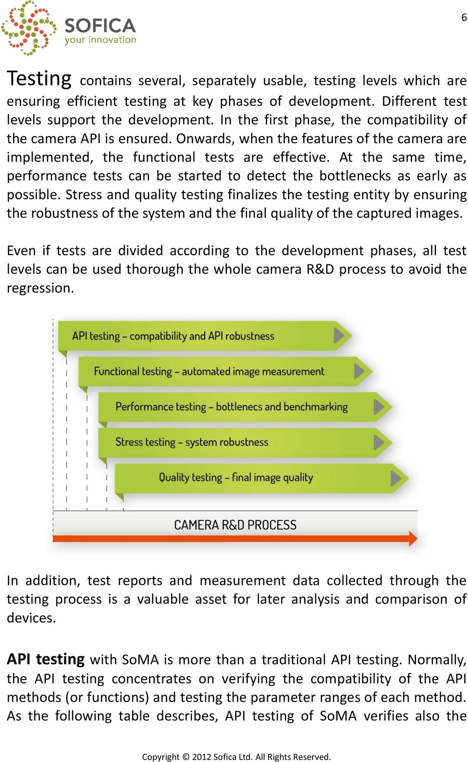 At the same time, performance tests can be started to detect the bottlenecks as early as possible.