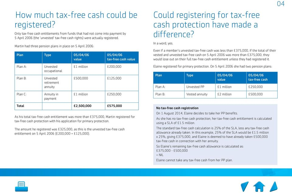 Even if a member s unvested tax-free cash was less than 375,000, if the total of their vested and unvested tax-free cash on 5 April 2006 was more than 375,000, they would lose out on their full