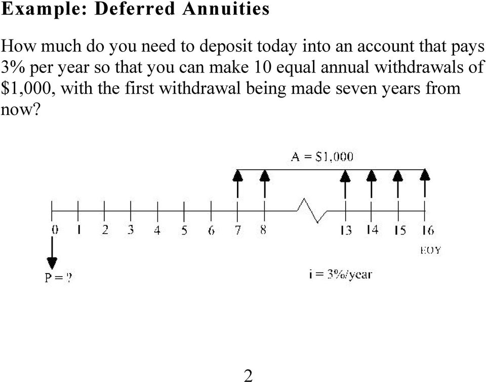 that you can make 10 equal annual withdrawals of