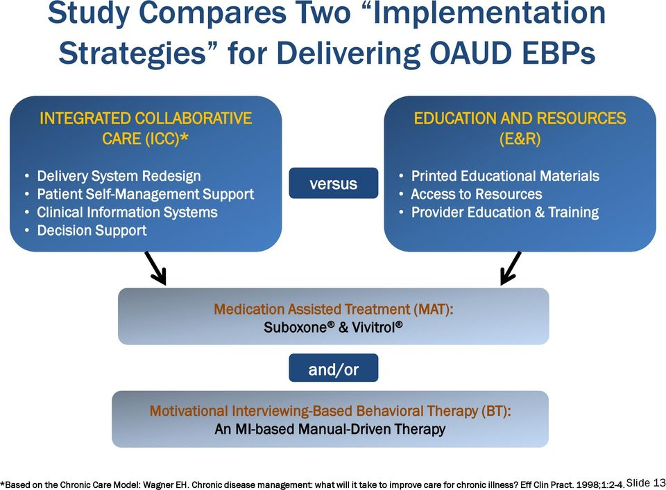 Training Medication Assisted Treatment (MAT): Suboxone & Vivitrol and/or Motivational Interviewing-Based Behavioral Therapy (BT): An MI-based Manual-Driven