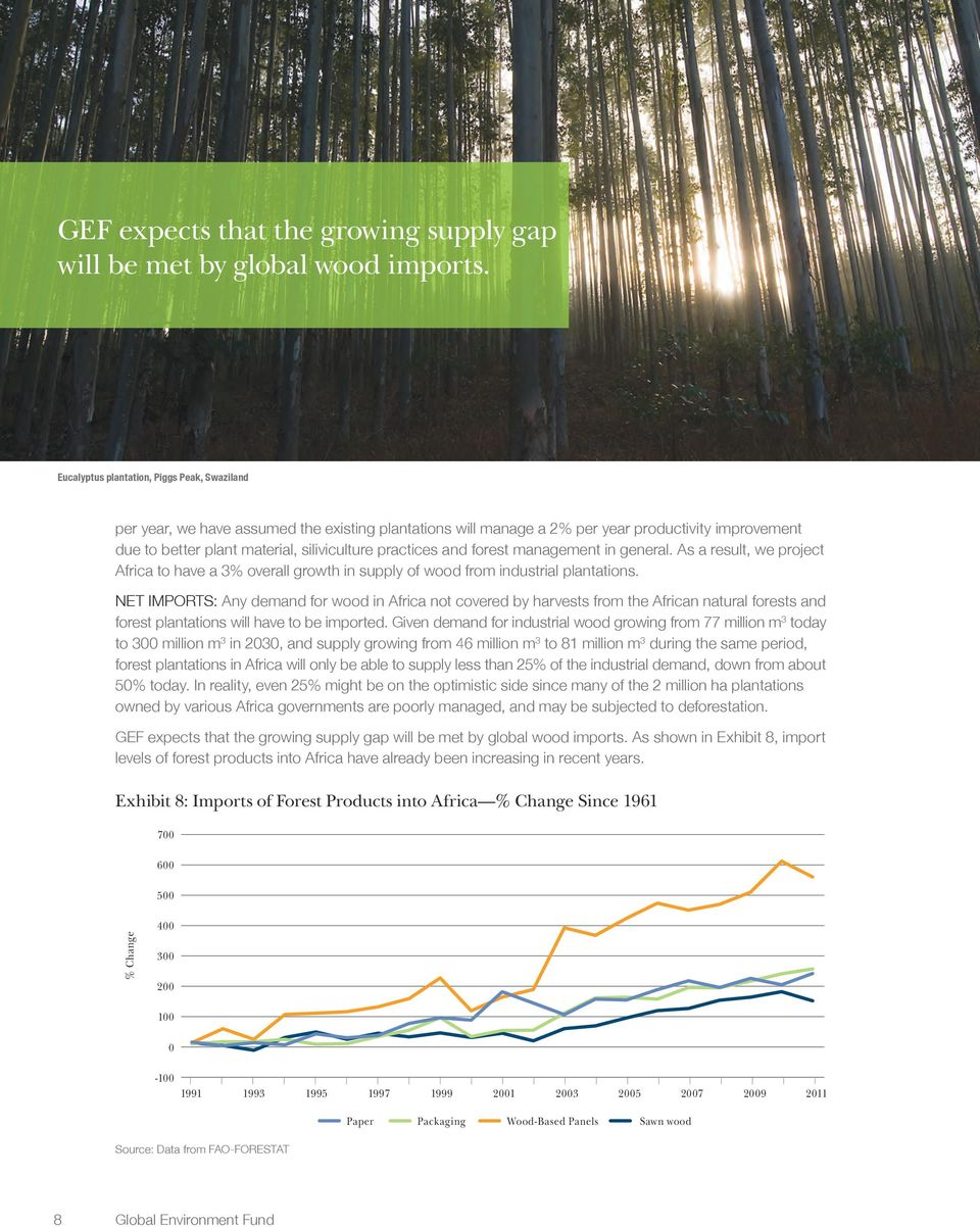 However, the steady increase in forest product imports over the past several decades suggests that most of the additional demand for industrial wood will come from overseas imports.