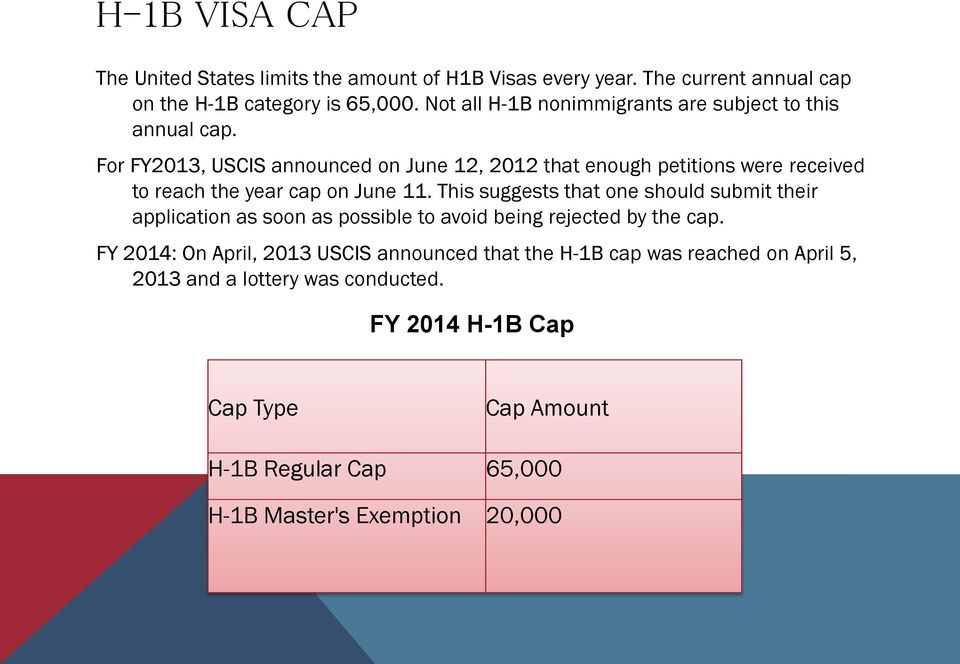 For FY2013, USCIS announced on June 12, 2012 that enough petitions were received to reach the year cap on June 11.