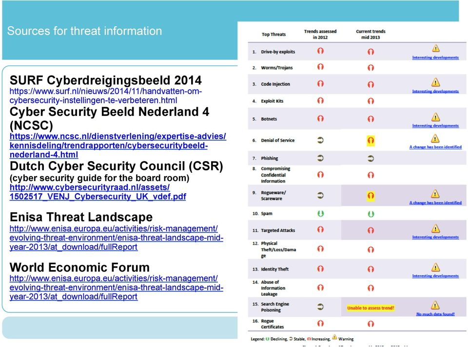 html Dutch Cyber Security Council (CSR) (cyber security guide for the board room) http://www.cybersecurityraad.nl/assets/ 1502517_VENJ_Cybersecurity_UK_vdef.pdf Enisa Threat Landscape http://www.