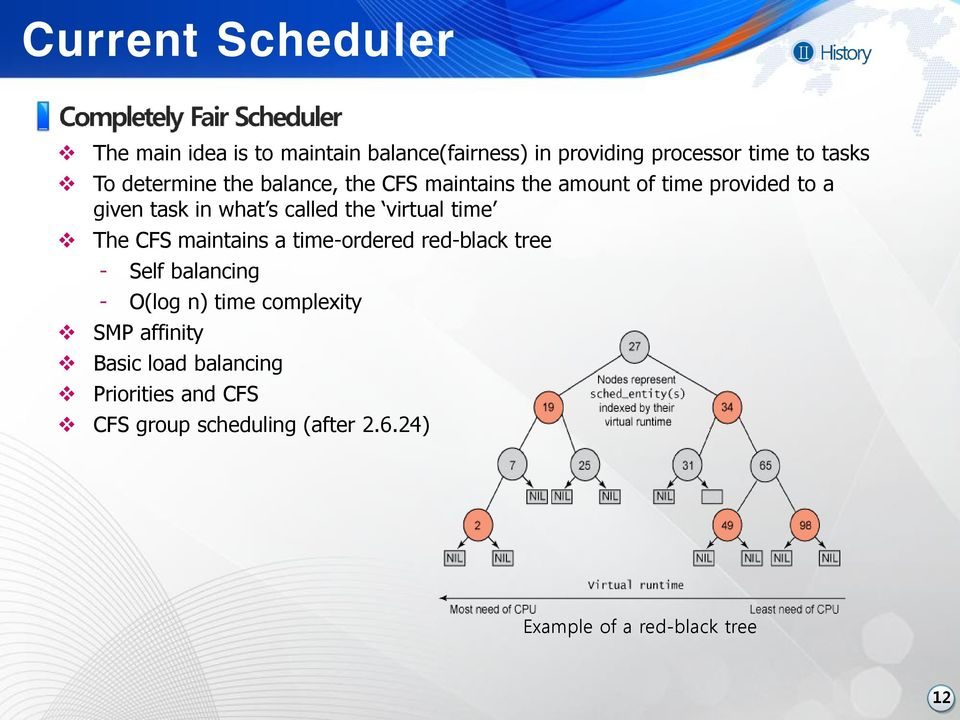 virtual time The CFS maintains a time-ordered red-black tree - Self balancing - O(log n) time complexity SMP