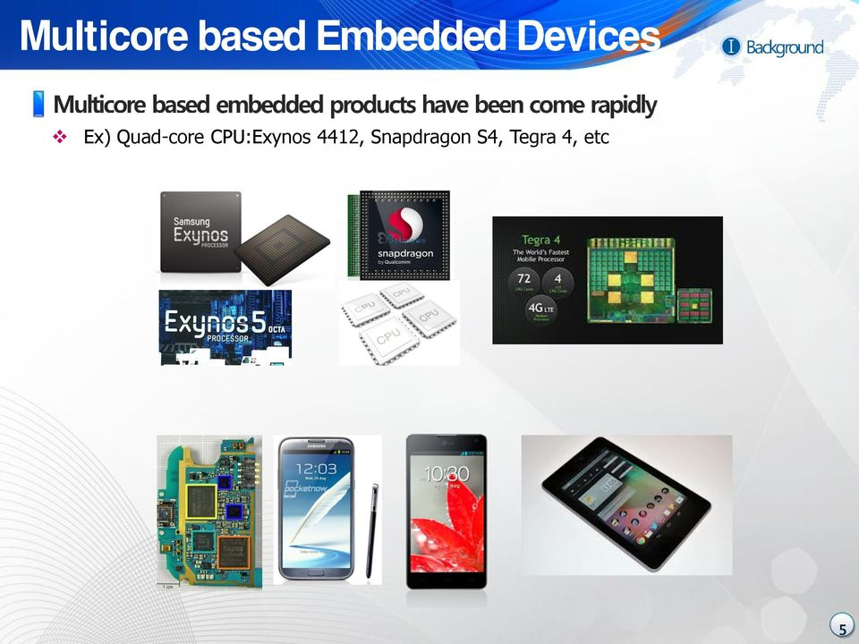 Quad-core CPU:Exynos