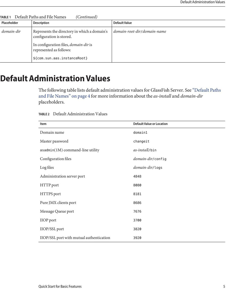 instanceroot} domain-root-dir/domain-name Default Administration Values The following table lists default administration values for GlassFish Server.