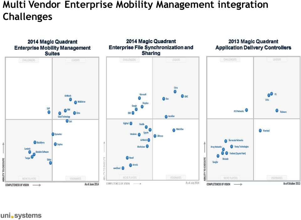 Management Suites 2014 Magic Quadrant Enterprise File