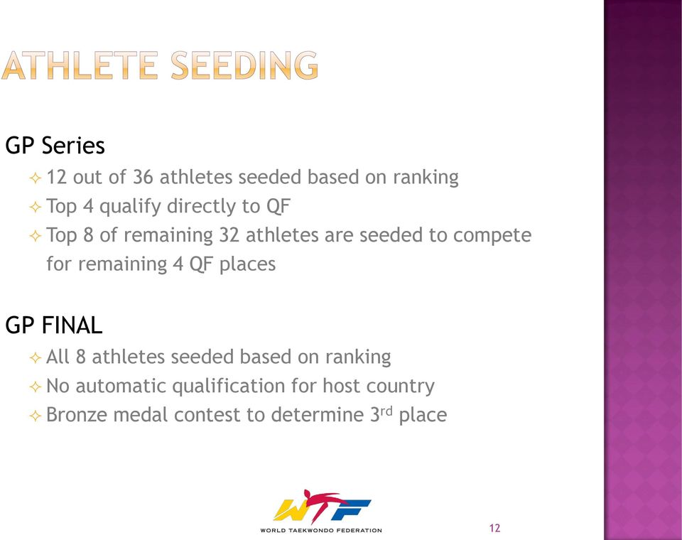 remaining 4 QF places GP FINAL All 8 athletes seeded based on ranking No