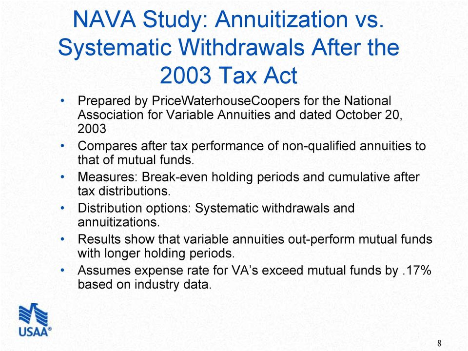 October 20, 2003 Compares after tax performance of non-qualified annuities to that of mutual funds.