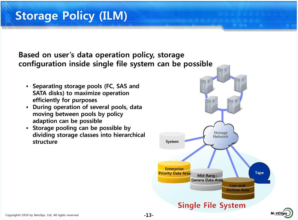 policy adaption can be possible Storage pooling can be possible by dividing storage classes into hierarchical structure System Storage Network