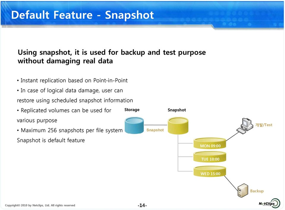information Replicated volumes can be used for various purpose Maximum 256 snapshots per file system Snapshot is default
