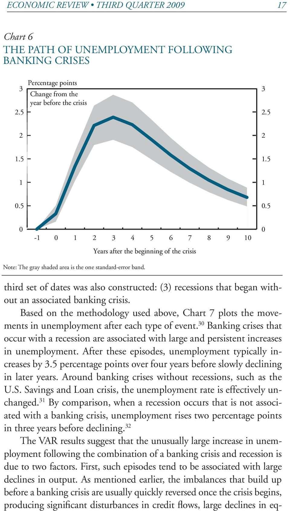 third set of dates was also constructed: (3) recessions that began without an associated banking crisis.