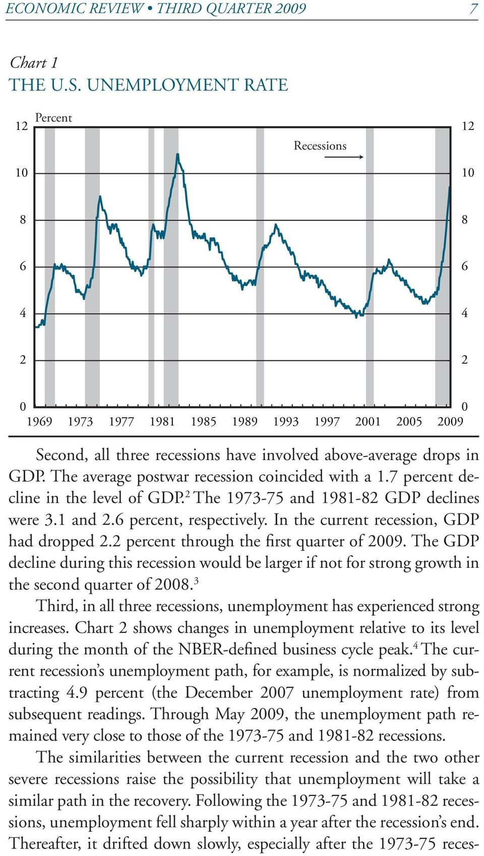 The average postwar recession coincided with a.7 percent decline in the level of GDP. 2 The 973-75 and 98-82 GDP declines were 3. and 2.6 percent, respectively.
