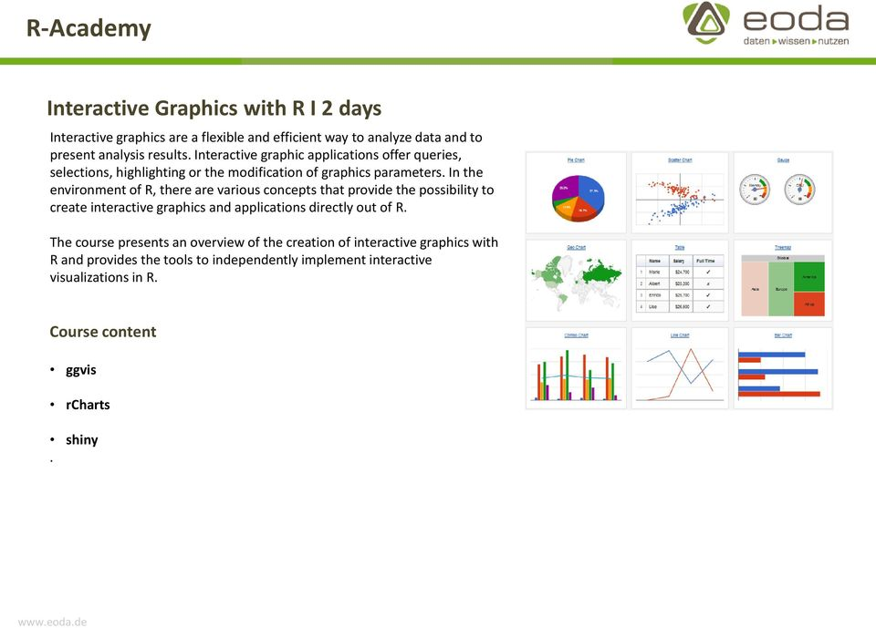 In the environment of R, there are various concepts that provide the possibility to create interactive graphics and applications directly out of R.