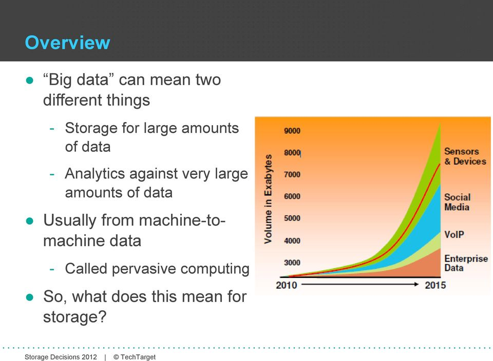 amounts of data Usually from machine-tomachine data -