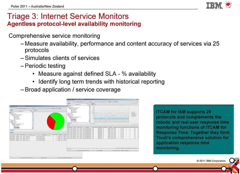 long term trends with historical reporting Broad application / service coverage ITCAM for ISM supports 25 protocols and complements the robotic and real