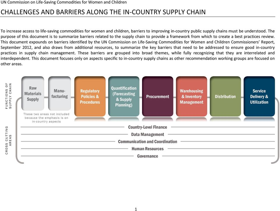 The purpose of this document is to summarize barriers related to the supply chain to provide a framework from which to create a best practices review.