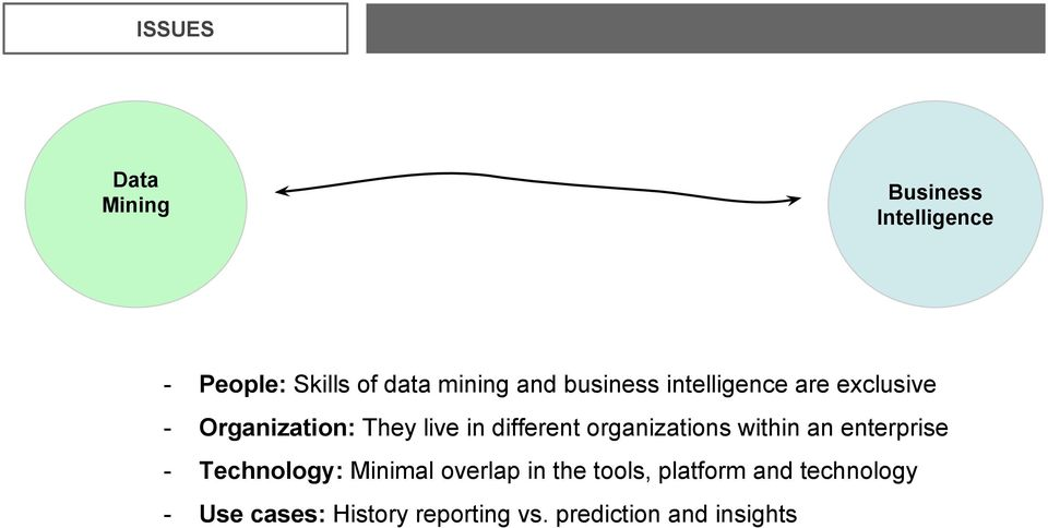 organizations within an enterprise - Technology: Minimal overlap in the tools,