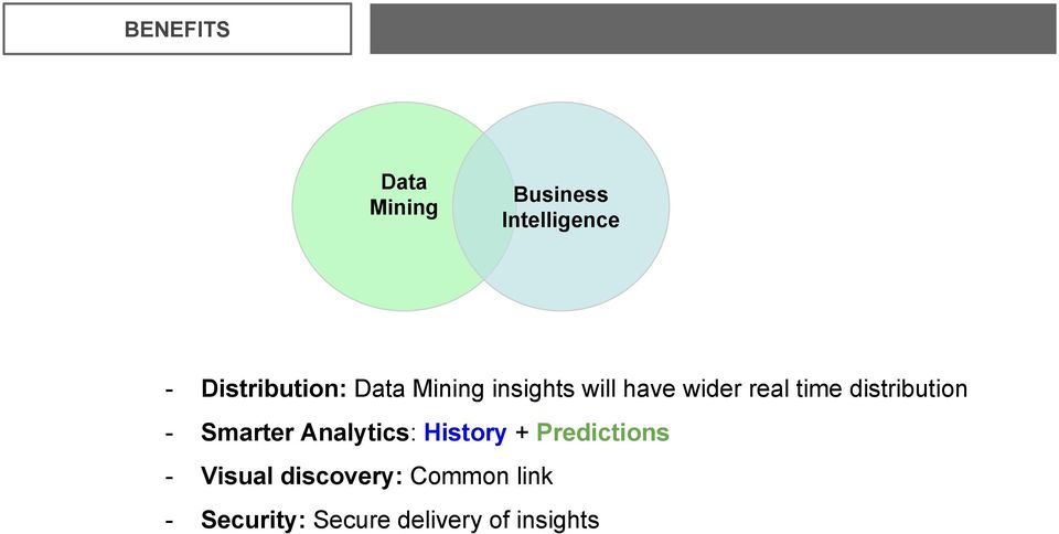 distribution - Smarter Analytics: History + Predictions -