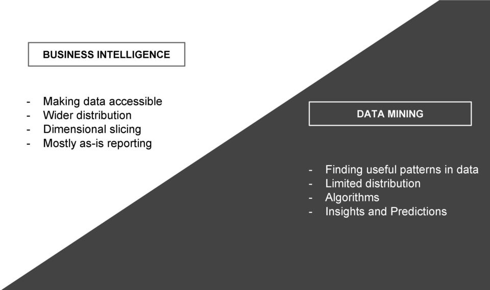 reporting DATA MINING - Finding useful patterns in