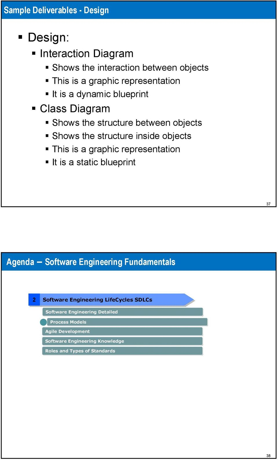 This is a graphic representation It is a static blueprint 37 Agenda Software Engineering Fundamentals 22 Software Engineering