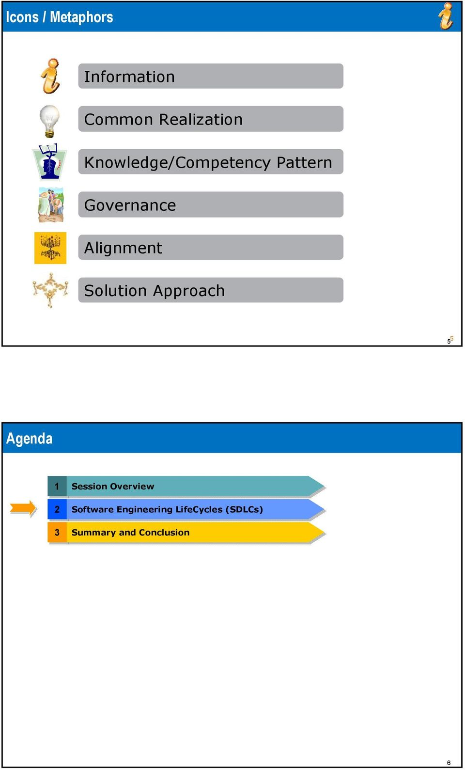 Solution Approach 5 5 Agenda 11 Session Overview 22