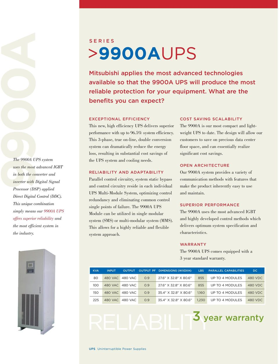 SERIES >9900AUPS Mitsubishi applies the most advanced technologies available so that the 9900A UPS will produce the most reliable protection for your equipment. What are the benefits you can expect?