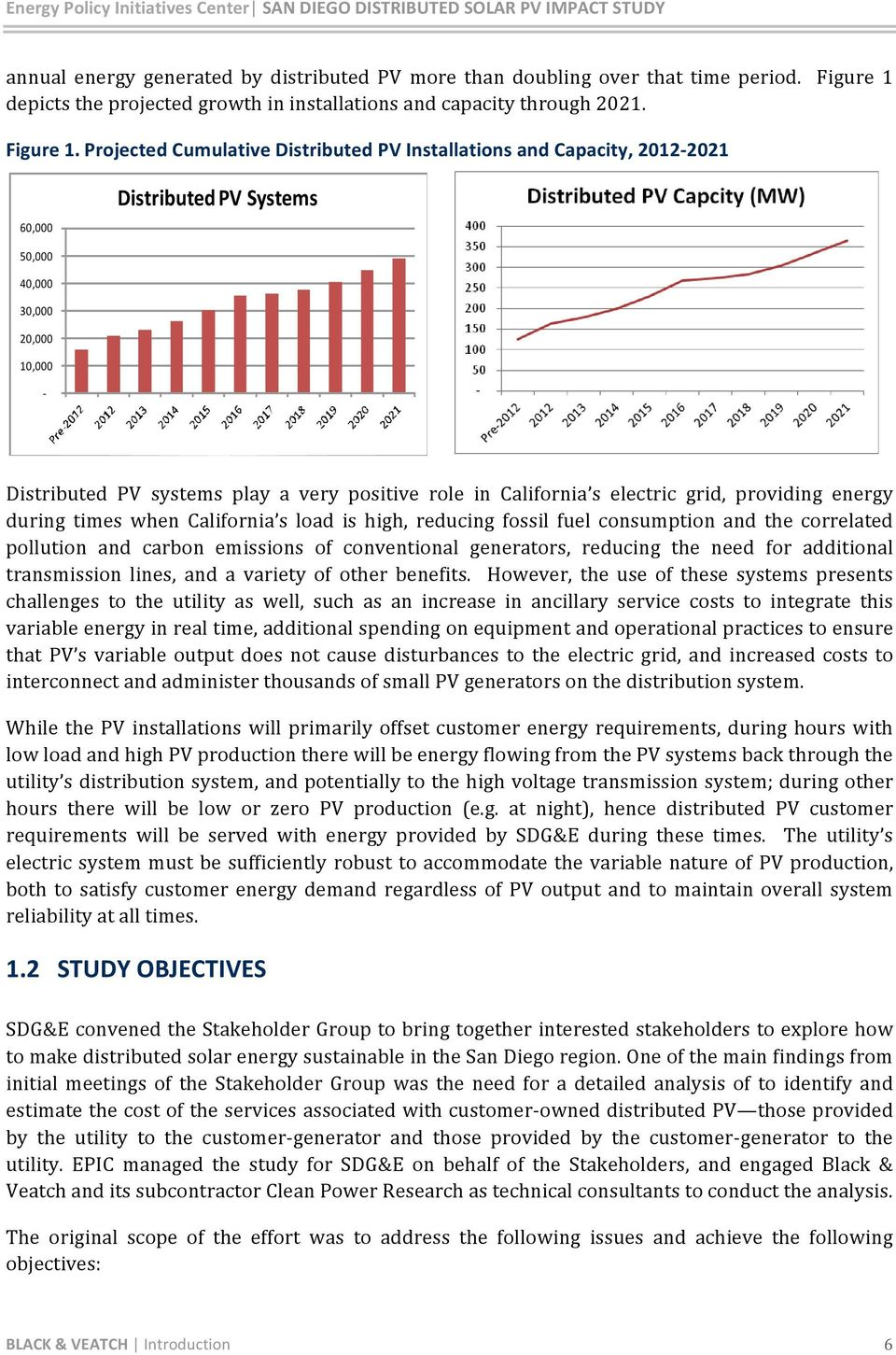 Projected Cumulative Distributed PV Installations and Capacity, 2012-2021 60,000 Distributed PV Systems 50,000 40,000 30,000 20,000 10,000 - Distributed PV systems play a very positive role in