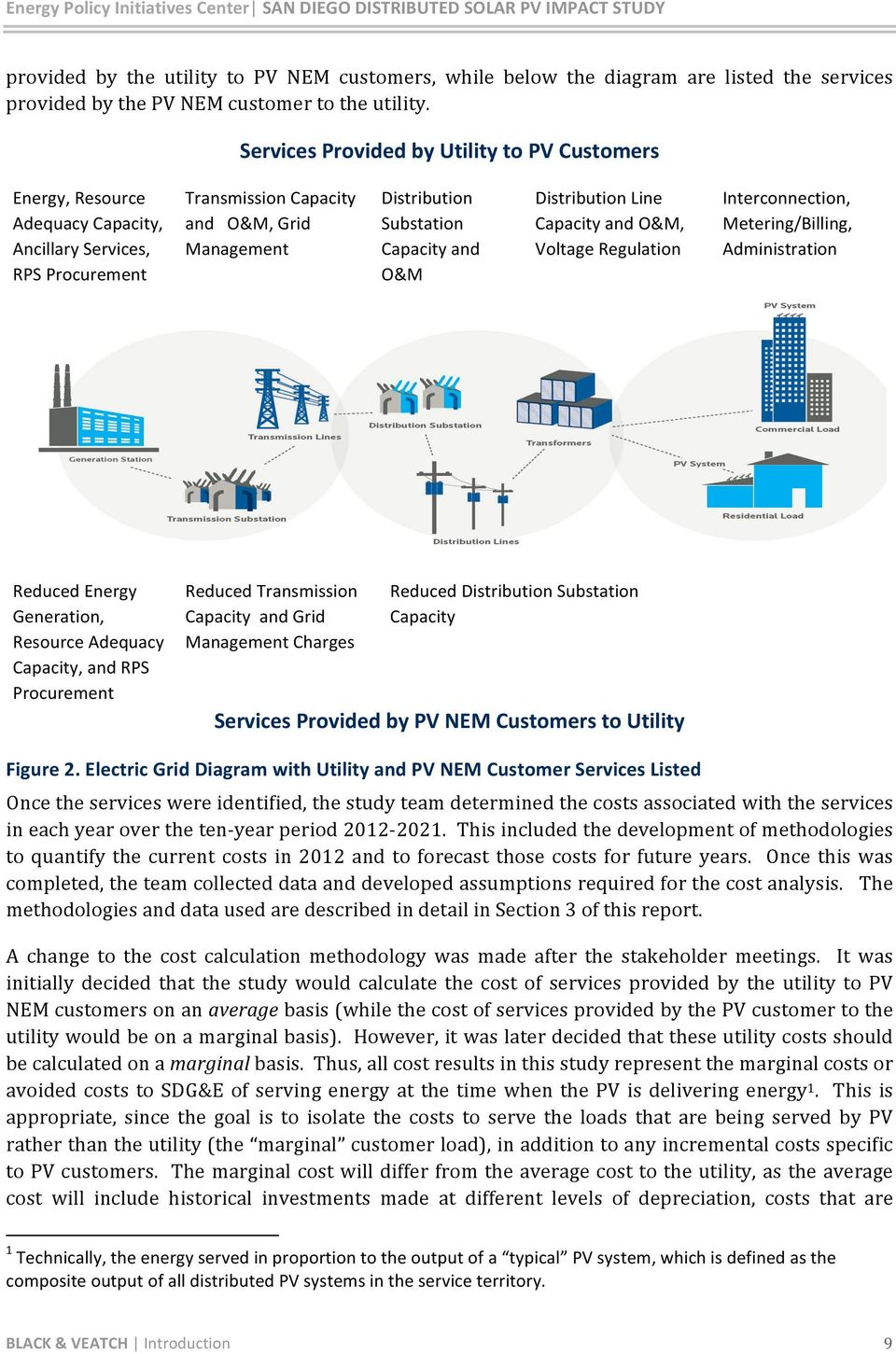 and O&M Distribution Line Capacity and O&M, Voltage Regulation Interconnection, Metering/Billing, Administration Reduced Energy Generation, Resource Adequacy Capacity, and RPS Procurement Reduced