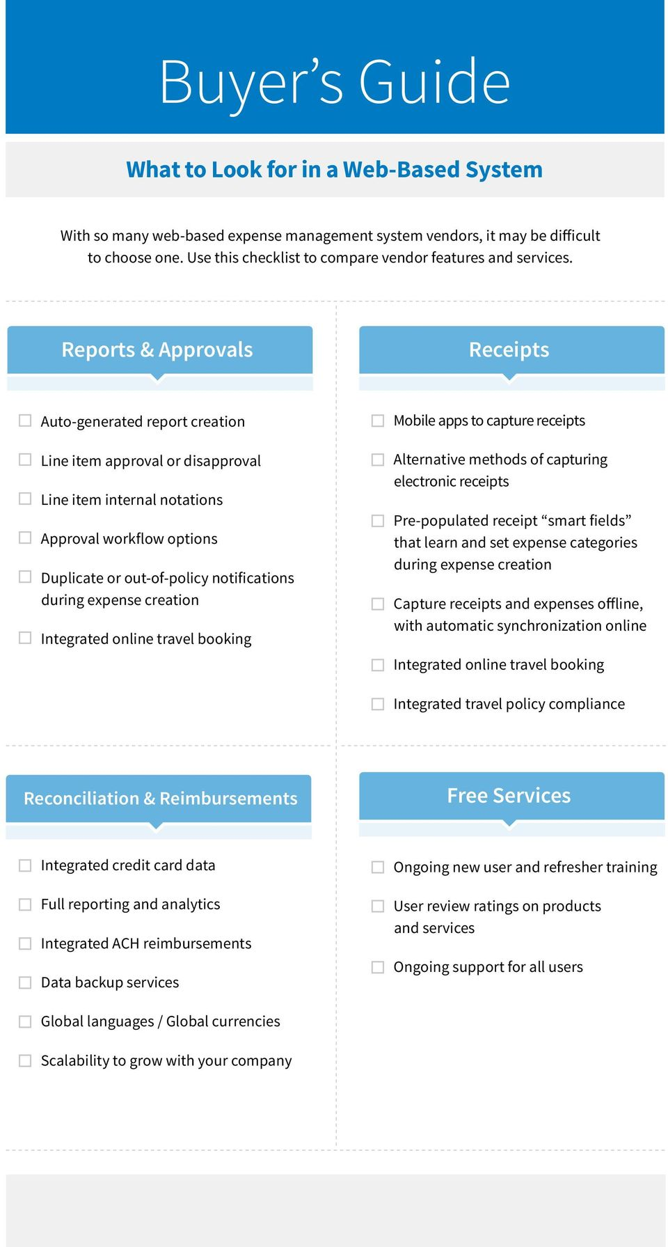 Reports & Approvals Receipts Auto-generated report creation Line item approval or disapproval Line item internal notations Approval workflow options Duplicate or out-of-policy notifications during