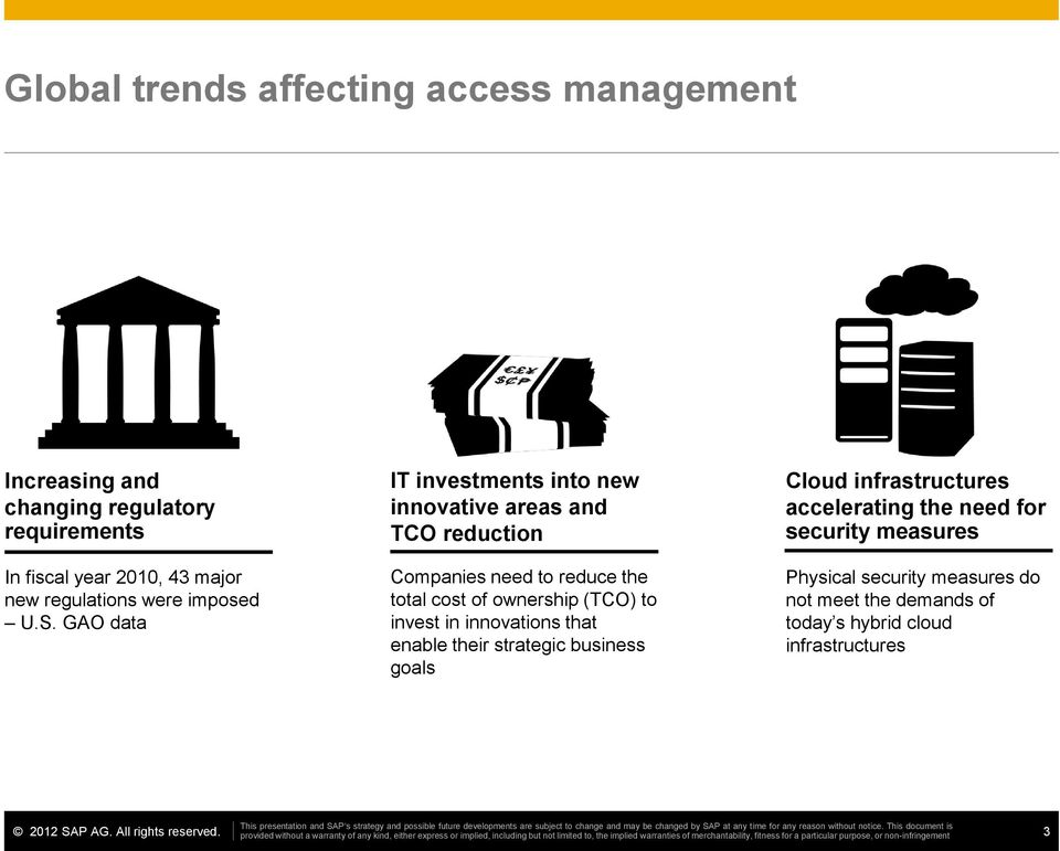 GAO data IT investments into new innovative areas and TCO reduction Companies need to reduce the total cost of ownership (TCO)