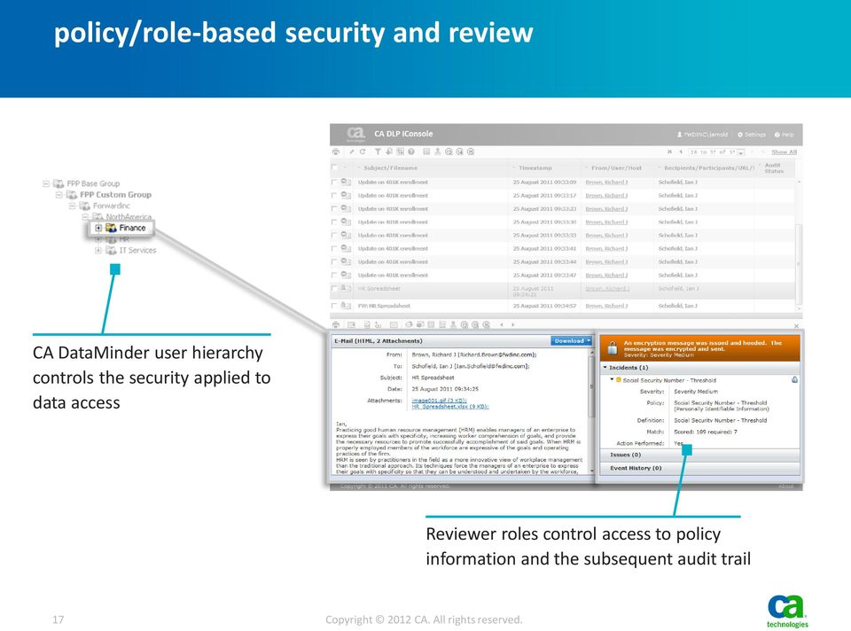 data access Reviewer roles control access to