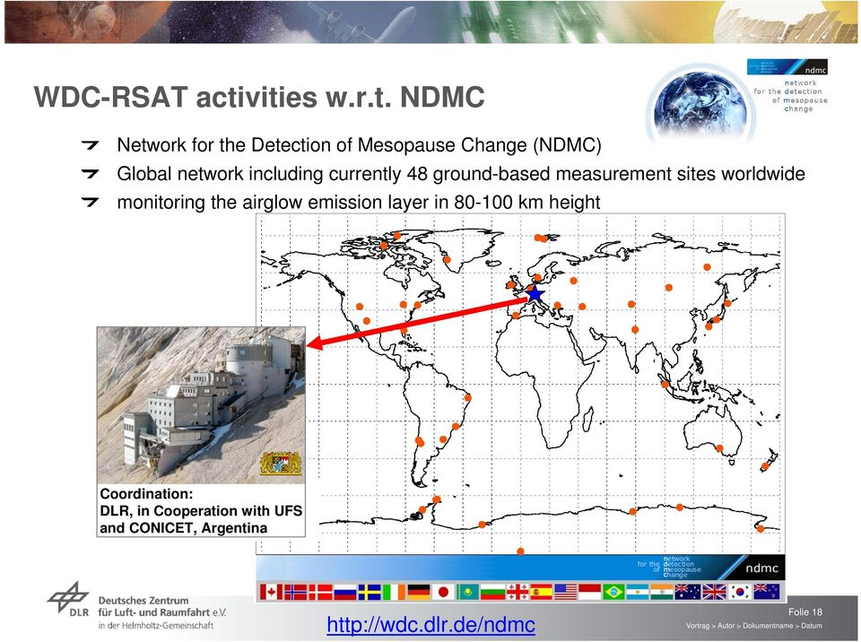 network including currently 48 ground-based measurement sites worldwide