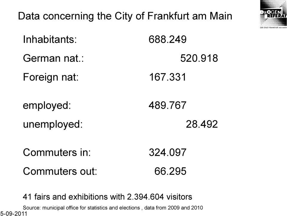 492 Commuters in: 324.097 Commuters out: 66.295 41 fairs and exhibitions with 2.