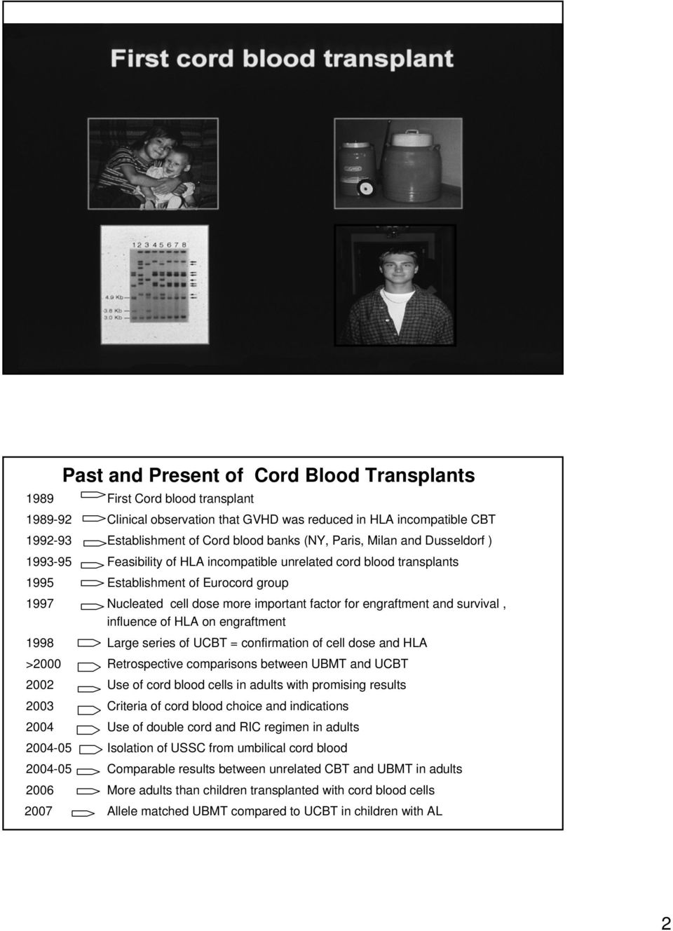 engraftment and survival, influence of HLA on engraftment 1998 Large series of UCBT = confirmation of cell dose and HLA >2000 Retrospective comparisons between UBMT and UCBT 2002 Use of cord blood