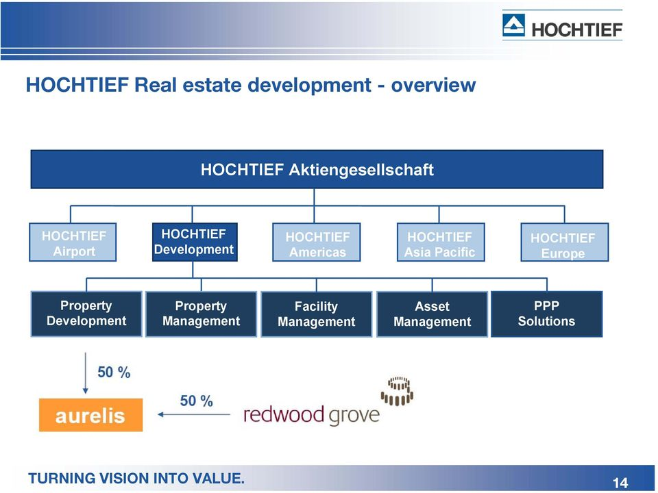 Pacific HOCHTIEF Europe Property Development Property Management