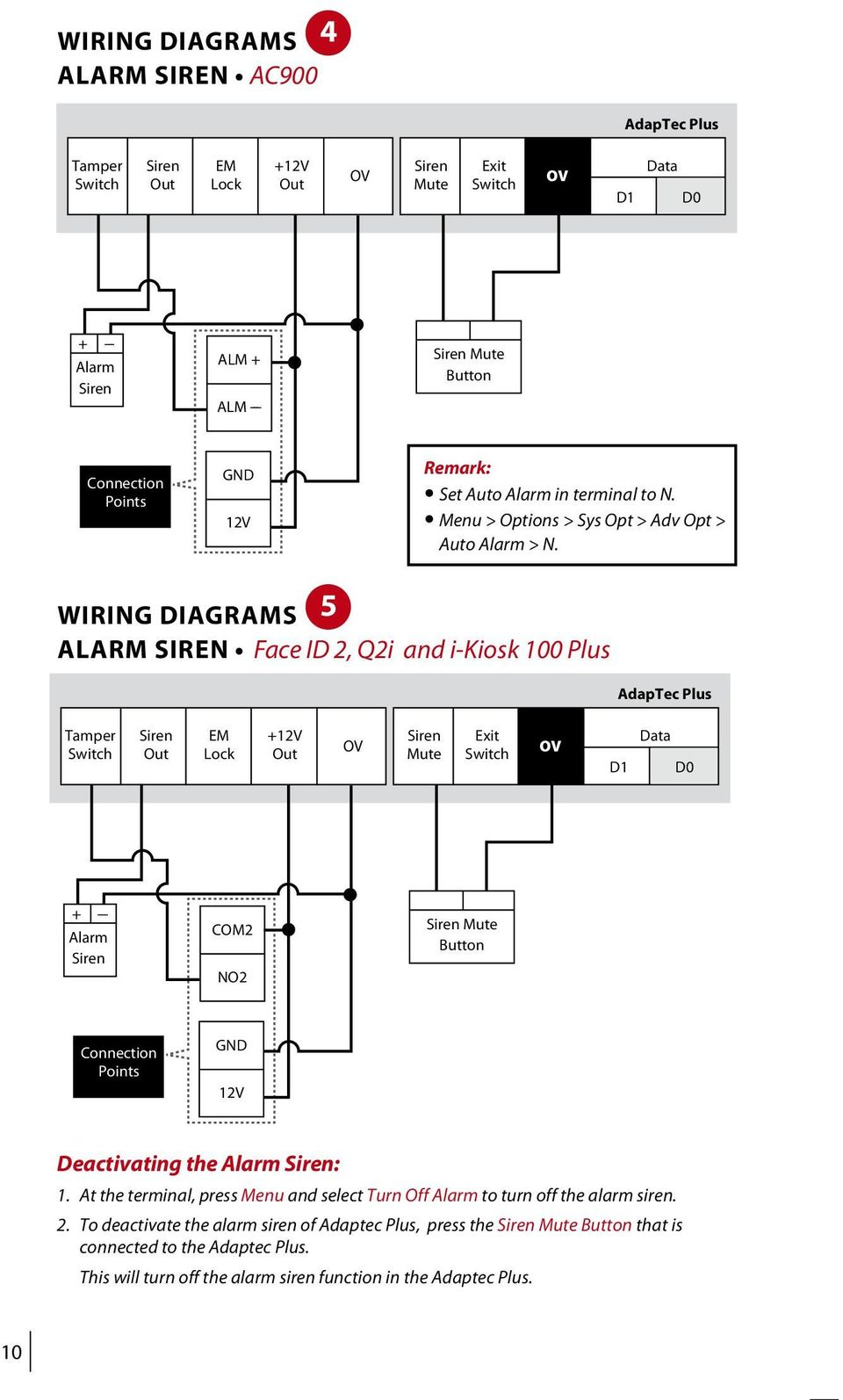 WIRING DIAGRAMS 5 Alarm siren Face ID, Qi and i-kiosk 00 Plus AdapTec Plus Tamper Siren EM +V Siren Exit Data Switch Out Lock Out Mute Switch D D0 + --- Alarm Siren COM NO Siren Mute Button