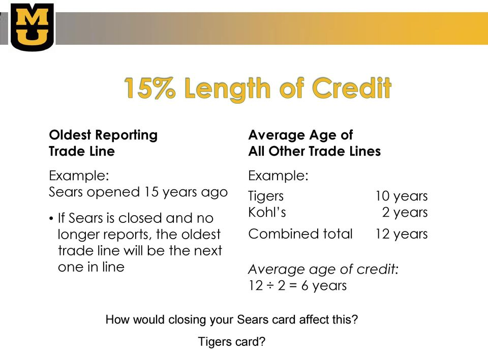 Other Trade Lines Example: Tigers Kohl s Combined total Average age of credit: 12 2 = 6