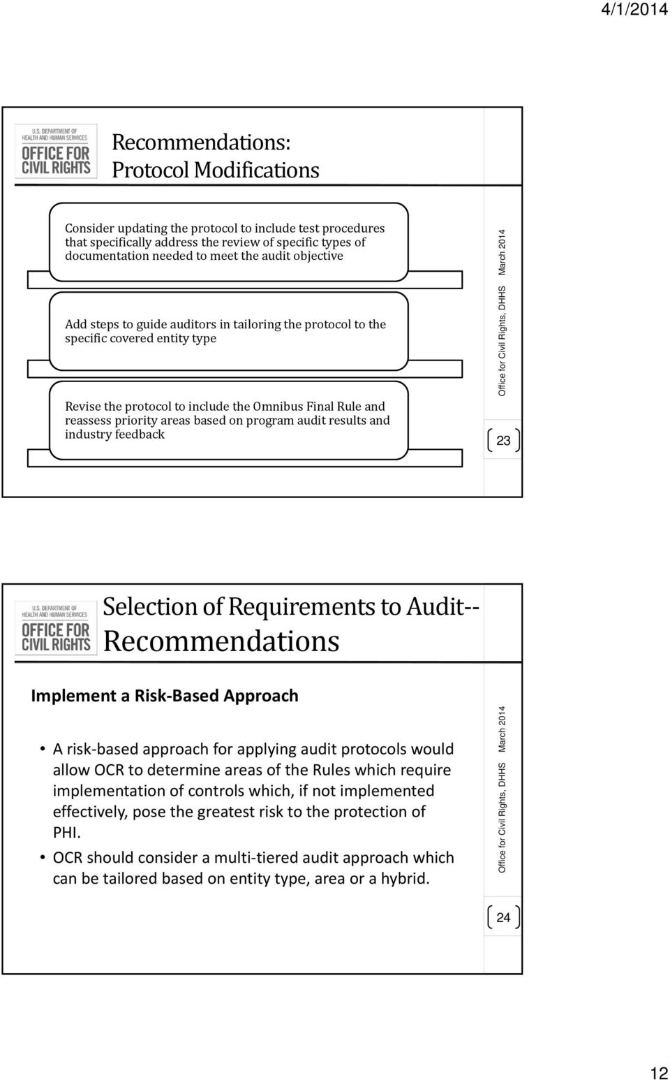audit results and industry feedback Office for Civil Rights, DHHS 23 Selection of Requirements to Audit Recommendations Implement a Risk Based Approach A risk based approach for applying audit