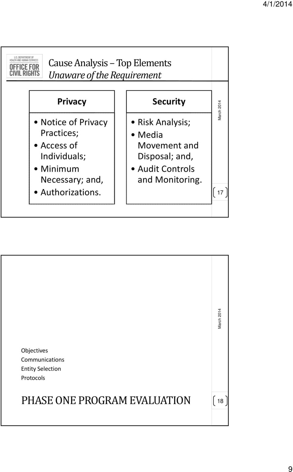 Security Risk Analysis; Media Movement and Disposal; and, Audit Controls and