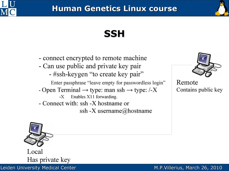 Open Terminal type: man ssh type: /-X -X Remote Contains public key Enables X11