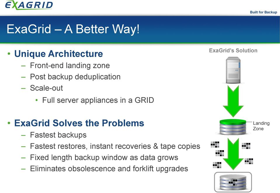 server appliances in a GRID ExaGrid s Solution ExaGrid Solves the Problems Fastest