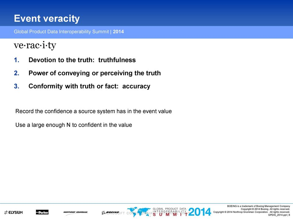 Conformity with truth or fact: accuracy Record the confidence a