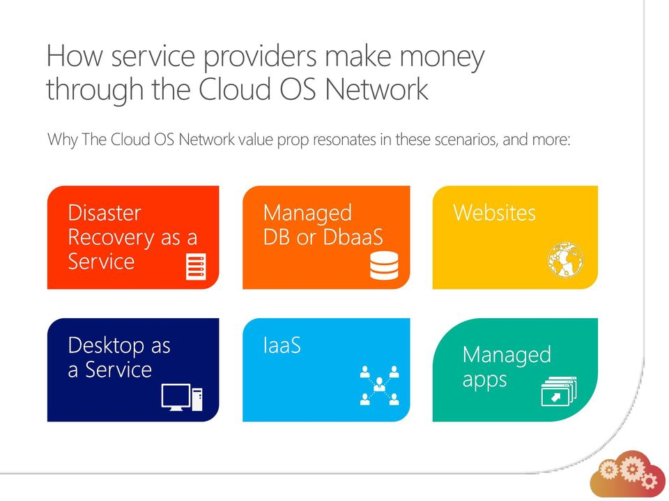 The Cloud OS Network value prop