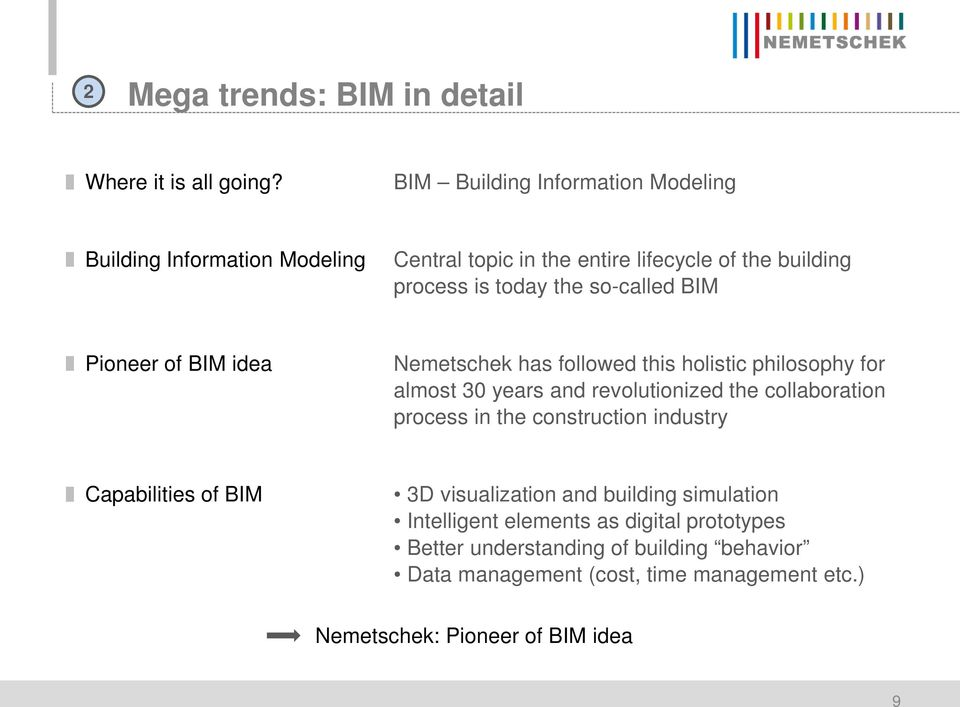 so-called BIM Pioneer of BIM idea Nemetschek has followed this holistic philosophy for almost 30 years and revolutionized the collaboration process